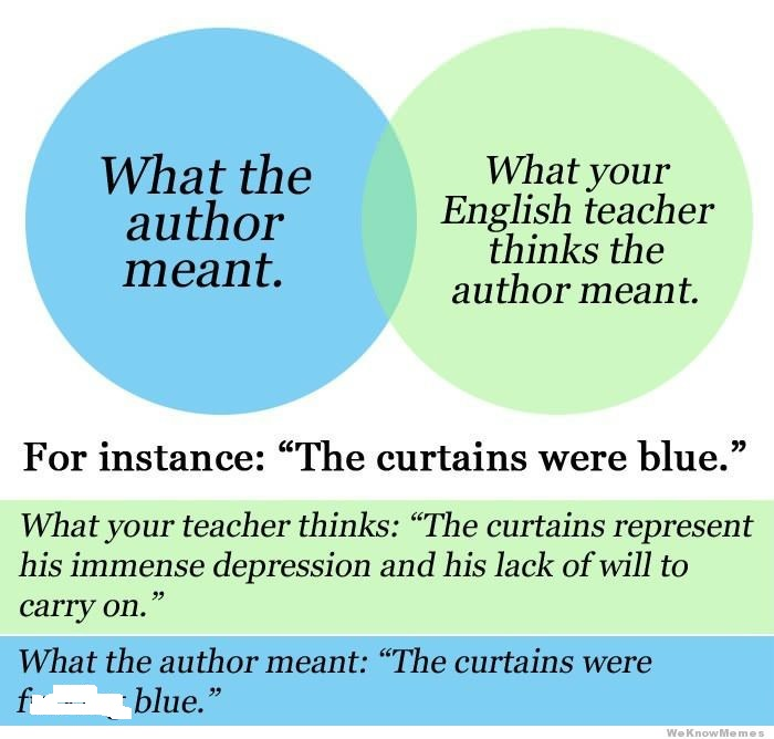 Meme: Venn diagram with two circles, small overlap: What the author meant, and what your English teach thinks the author meant. Caption: What your teacher thinks: The curtains represent his immense depression and his lack of will to carry on. What the author meant: The curtains were blue.